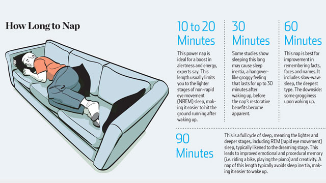 The Science Behind What Naps Do For Your Brain—And Why You Should Have One Today