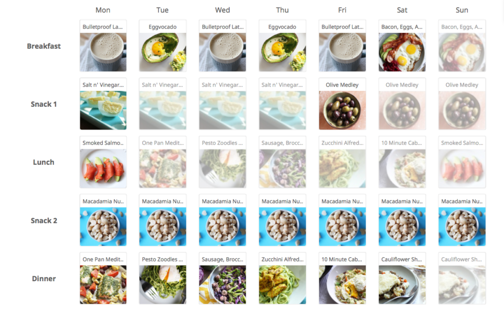 Weekly grid schedule of meals